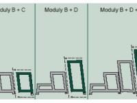kombinace modulů