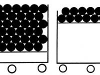 Přepravní vozík s pružným dnem W161